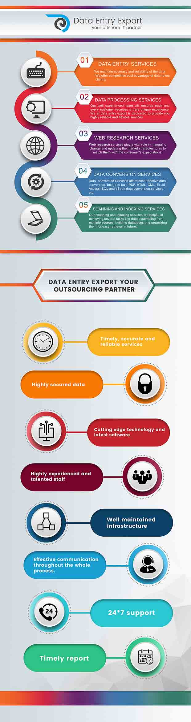Data Entry Services India- Hiring and Outsourcing
